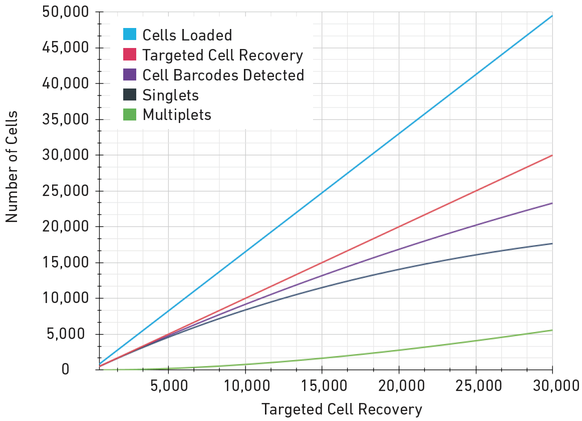 graph_cell_barcodes.png